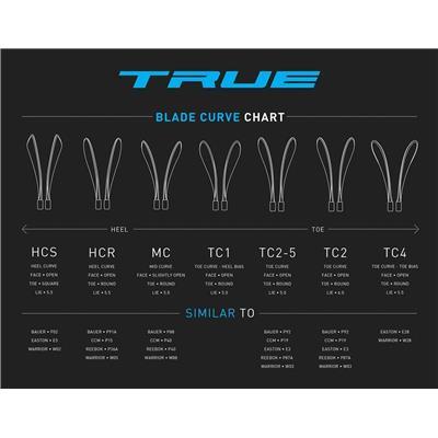 Blade Chart (TRUE XCore XC9 ACF Grip Composite Hockey Stick - Senior)