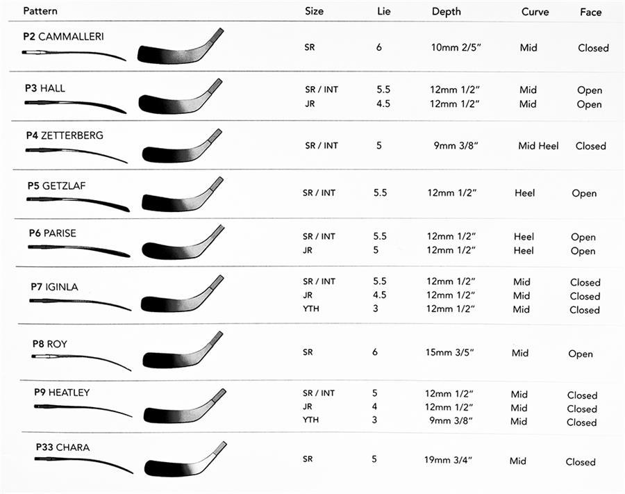 Easton stealth s13 grip composite stick senior pure hockey