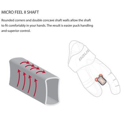 Dual Concave Shaft Walls For Long Lasting Comfort (Bauer Vapor APX Composite Stick)