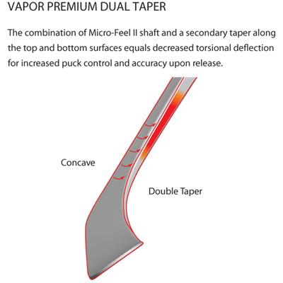 Dual Taper Increases Torsional Rigidity (Bauer Vapor APX Composite Stick)