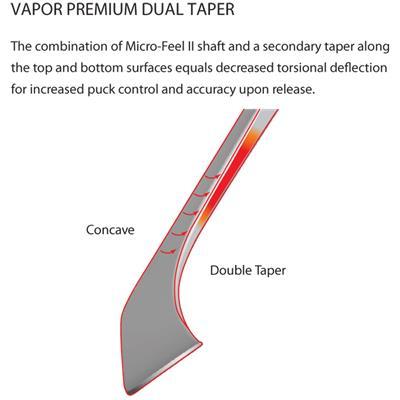Dual Taper Increases Torsional Rigidity (Bauer Vapor APX GripTac Composite Stick)