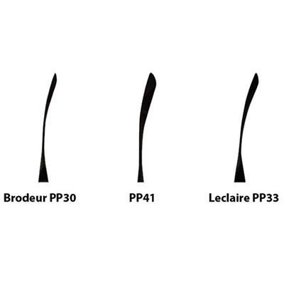 Goalie Curve Blade Chart (Sher-Wood 530 Wood Goalie Stick)
