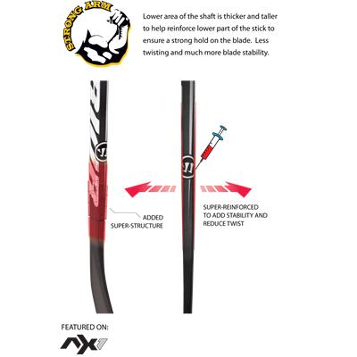Strong Arm Your Way Through The Competition (Warrior Dynasty AX1 Grip Composite Stick - Junior)