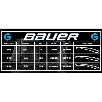 BLADE CHART (Bauer Supreme TotalOne NXG Composite Goalie Stick - Intermediate)