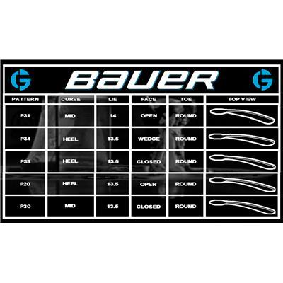 (Bauer Prodigy Composite Goalie Stick)