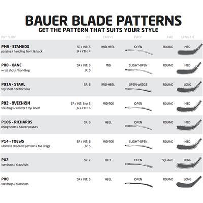 Blade Pattern Chart (Bauer Vapor 1X Composite Hockey Stick - 2015)
