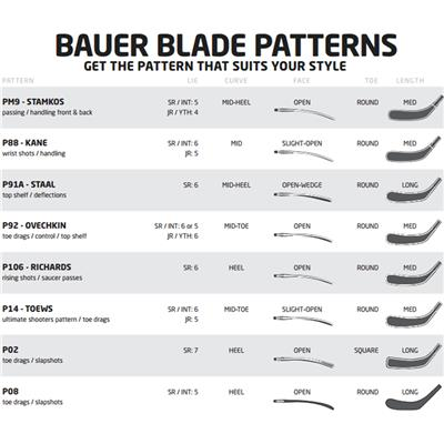 Blade Pattern Chart Bauer Vapor 1x Composite Hockey Stick 2017 Senior