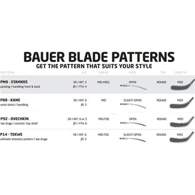 Blade Pattern Chart (Bauer Vapor X700 Composite Hockey Stick - 2015)