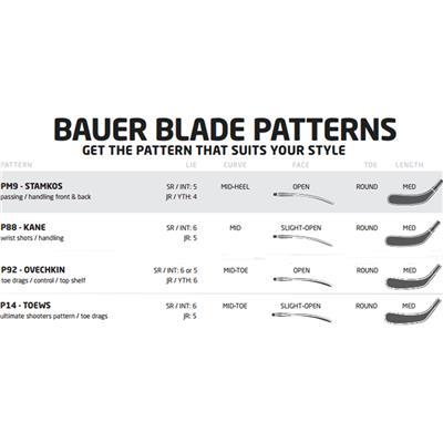 Blade Pattern Chart (Bauer Vapor X700 Composite Hockey Stick - 2015 - Intermediate)