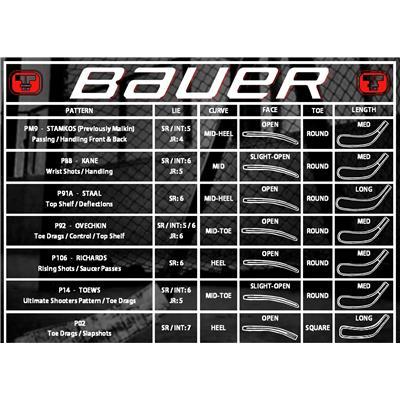 Blade Chart (Bauer Vapor 1X Composite Hockey Stick - 2015 - Junior)