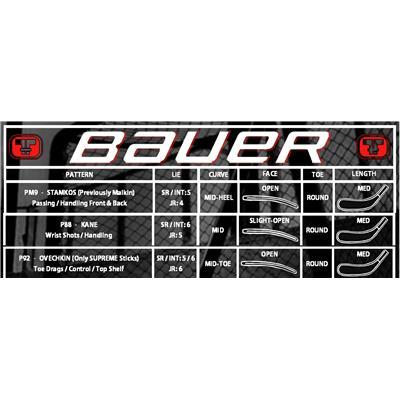 Blade Chart (Bauer Vapor X600 GripTac Composite Stick)