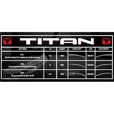 Blade Chart (Titan TPM 3030 Grip Composite Hockey Stick - Intermediate)