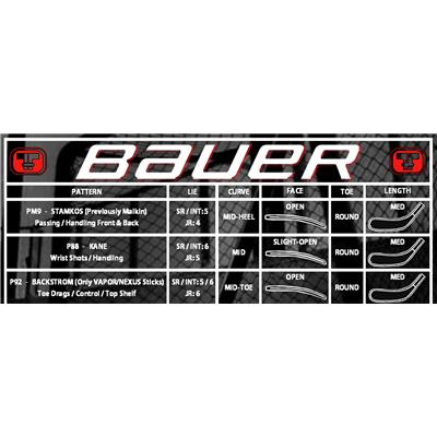 Blade Chart (Bauer Nexus 8000 LE Composite Hockey Stick)