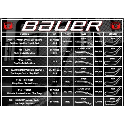Blade Chart (Bauer Supreme 190 GripTac Composite Stick - Senior)