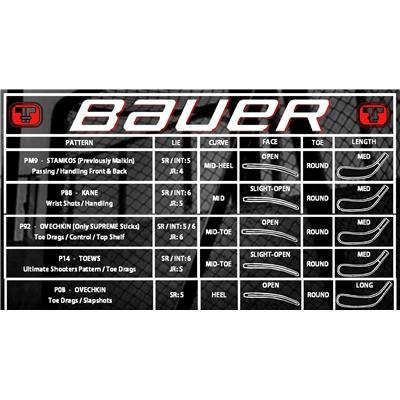 Blade Chart (Bauer Supreme TotalOne MX3 Grip Composite Hockey Stick - Junior)