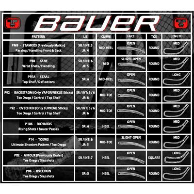 Blade Chart (Bauer Supreme TotalOne MX3 Grip Composite Hockey Stick)