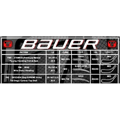 Blade Chart (Bauer Supreme 160 Grip Composite Stick)