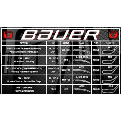 Blade Chart (Bauer Supreme TotalOne MX3 Composite Hockey Stick - Junior)