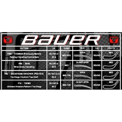 Blade Chart (Bauer Nexus 6000 Grip Composite Hockey Stick - Junior)