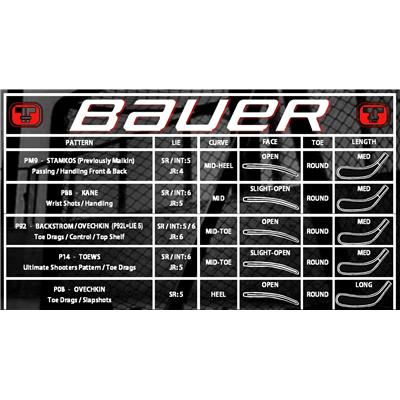 Blade Chart (Bauer Vapor APX2 Composite Stick)