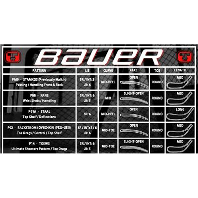 Blade Chart (Bauer Supreme 180 GripTac Composite Hockey Stick)