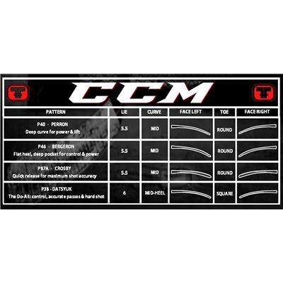 Blade Chart (CCM RIBCOR 40K Grip Composite Hockey Stick)