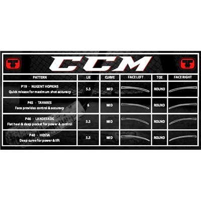 Blade Chart (CCM RBZ Superfast Grip Composite Hockey Stick)