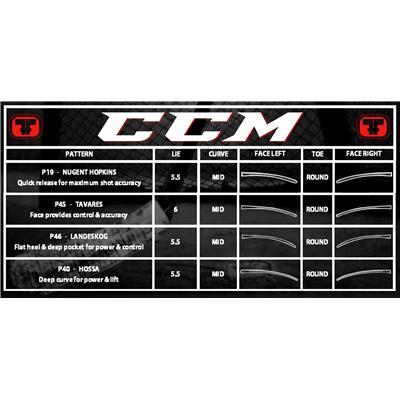 Blade Chart (CCM Tacks Grip Composite Hockey Stick)