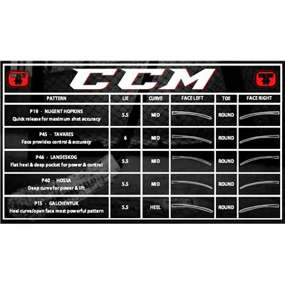 Blade Chart (CCM Tacks 5052 Grip Composite Stick)