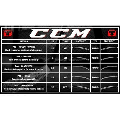 Blade Chart (CCM RBZ Superfast Grip Composite Hockey Stick)
