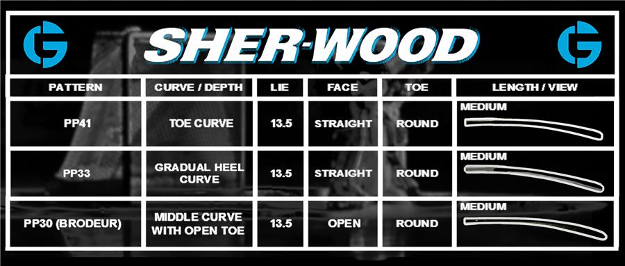 Image result for sherwood goalie stick blade chart