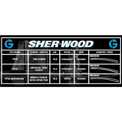 Blade Chart (Sher-Wood GS350 Foam Core Goalie Stick - Senior)