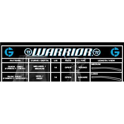 Blade Chart (Warrior Swagger ST Foam Core Goalie Stick)