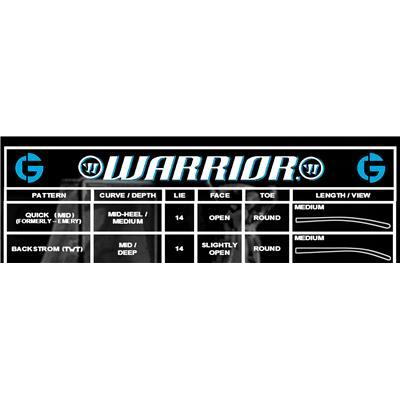 Blade Chart (Warrior Swagger LT Foam Core Goalie Stick)