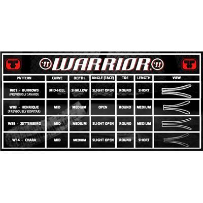 288cc4d8d2f Blade Chart (Warrior Dynasty AX1 ST Grip Composite Hockey Stick -  Intermediate)