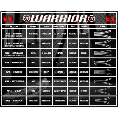 Blade Chart (Warrior Dynasty AX1 ST LE Grip Composite Stick)
