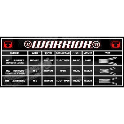 Blade Chart (Warrior Dynasty AX1 ST Grip Composite Hockey Stick)