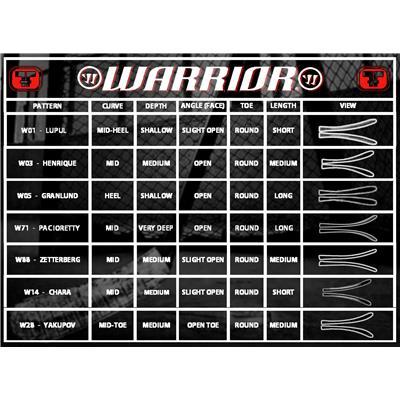 Blade Chart (Warrior Covert QR1 Grip Composite Stick)