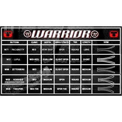 Blade Chart (Warrior Covert QR1 Composite Stick)