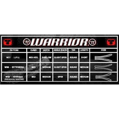Blade Chart (Warrior Covert QR4 Grip Composite Hockey Stick)