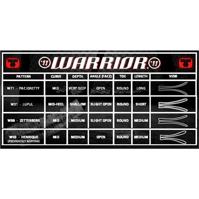 Blade Chart (Warrior Covert QR1 Grip Composite Stick - Junior)