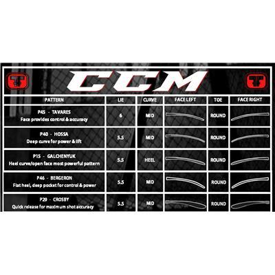 Blade Chart (CCM Tacks 6052 Grip Composite Stick)