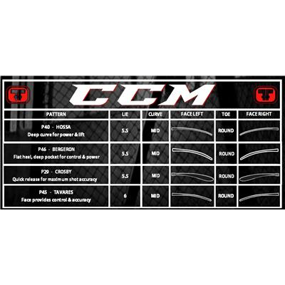 Blade Chart (CCM Tacks 4052 Grip Composite Hockey Stick)