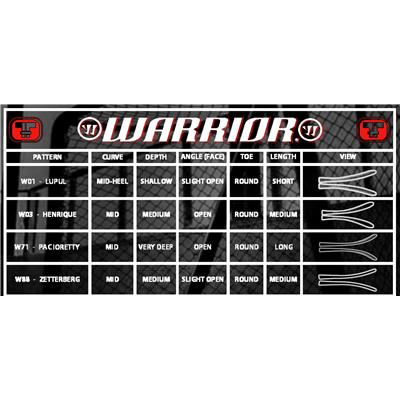 Blade Chart (Warrior Dynasty HD4 Grip Composite Hockey Stick)