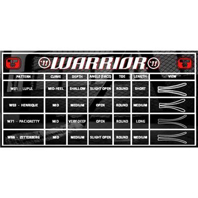 (Warrior Dynasty HD5 Grip Composite Stick)