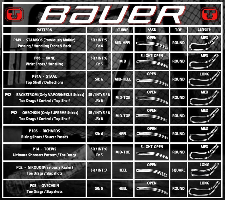 95f52f32162 Bauer Supreme TotalOne MX3 LE Grip Composite Stick  Senior