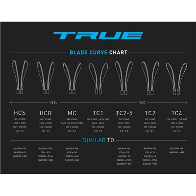 Blade Chart (TRUE XCORE 9 Grip Composite Hockey Stick)