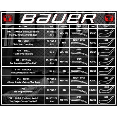 (Bauer Supreme 170 LE GripTac Composite Stick)
