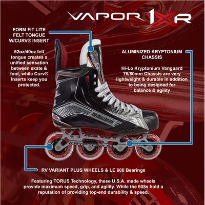 Skate Technology (Bauer Vapor 1XR Inline Skates)