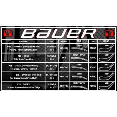 Blade Chart (Bauer Nexus N8000 GripTac Composite Hockey Stick - 2016)